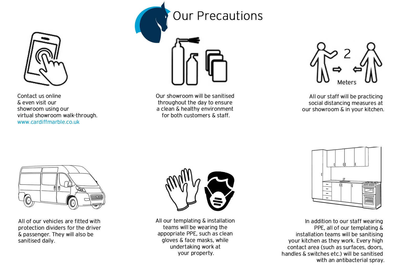 Covid Precaustions Home Page 4